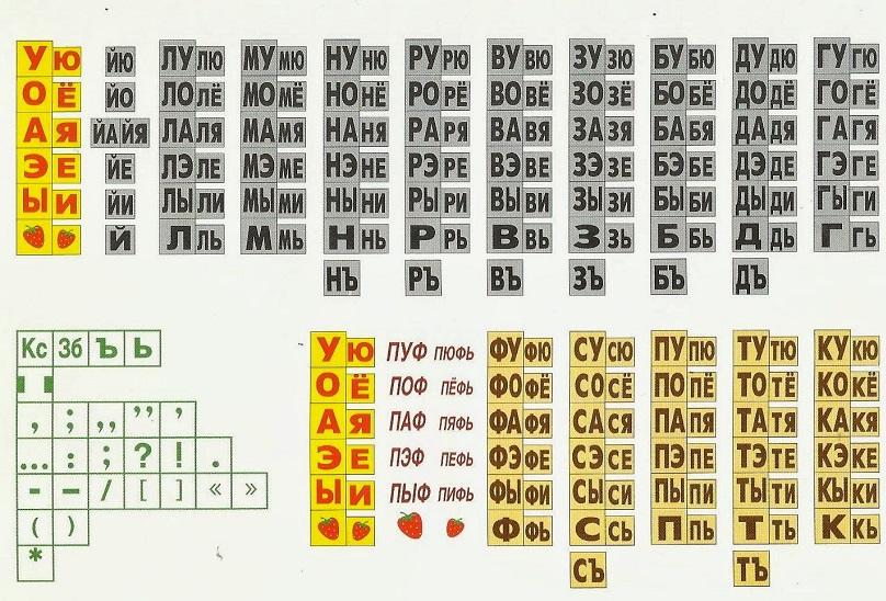 таблица чтения Зайцева