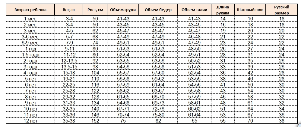 таблица размеров по метрическим параметрам