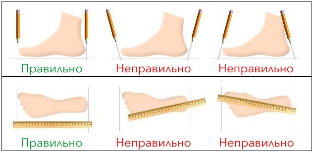Измеряем стопу ребенку